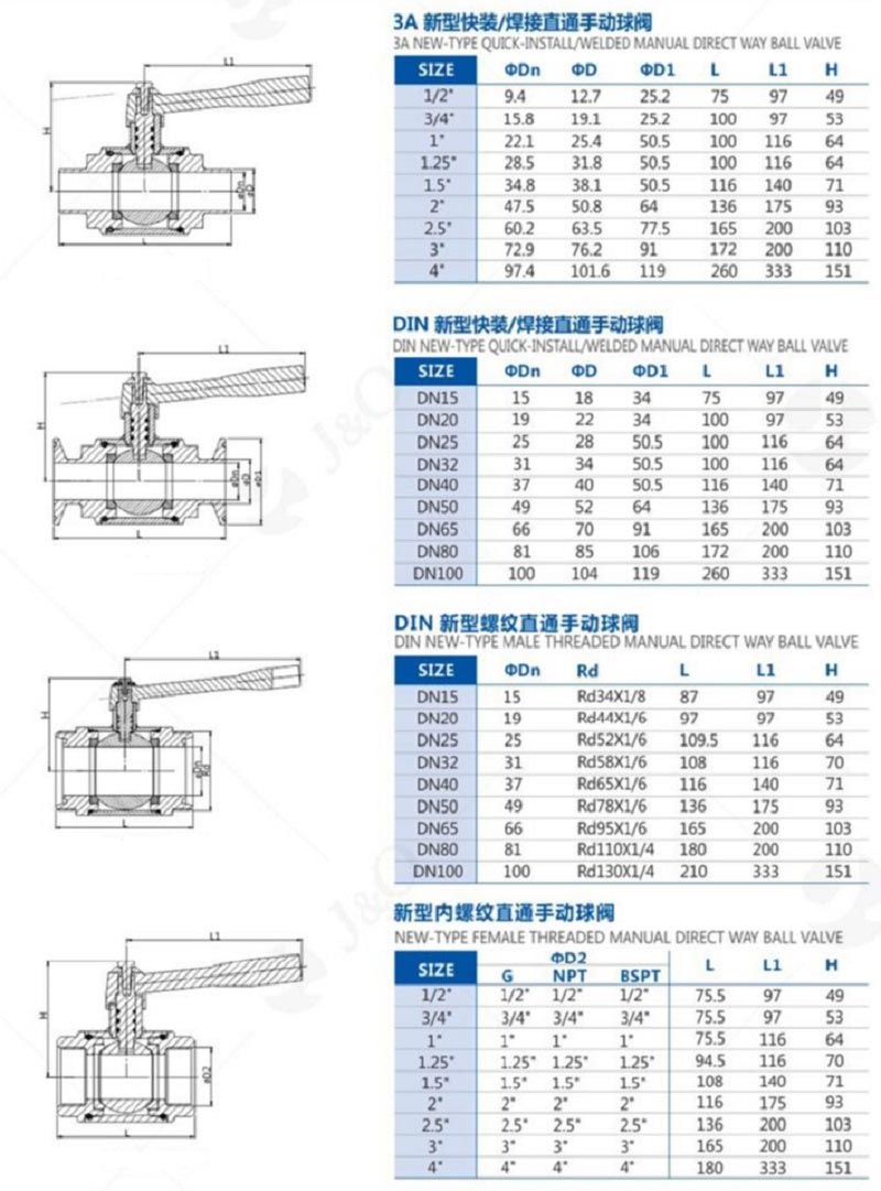 Stainless Steel Clamped Ball Valve Parameter