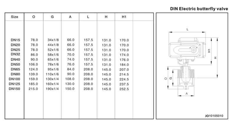din electric butterfly valve parameter