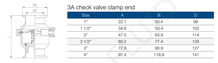 Sanitary Stainless Steel Clamped Check Valve Parameter